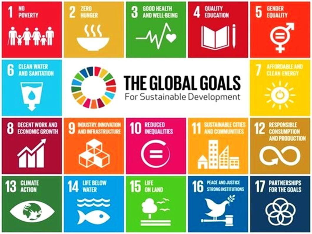 Kako će Ciljevi održivog razvoja unaprediti poslovanje
