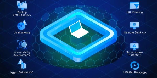 Acronis Advanced Email Security sprečava sajber pretnje elektronskoj pošti